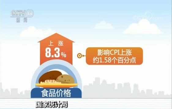 上半年CPI比去年同期上涨2.2%