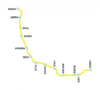 成都轨道交通9号线一期工程线路示意图
