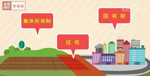 打破壁垒促进城乡之间流动 是缩小城乡差距的关键