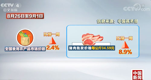 新闻观察:多措并举保供应稳肉价