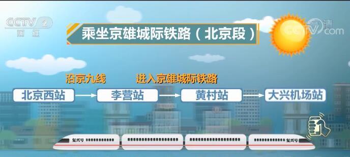 【央视网】大兴机场怎么去?四种出行方式可选择