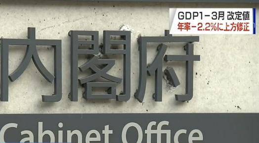 数据显示:一季度日本国内生产总值同比萎缩2.2%