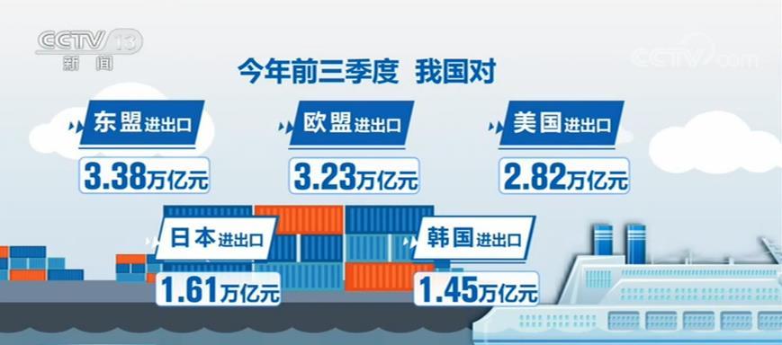 东盟为我国前三季度第一大贸易伙伴 占我国外贸总值的14.6%