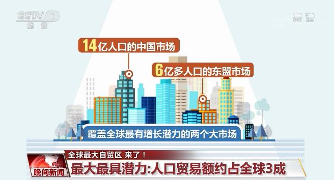 经济和人口总量约占_人口普查