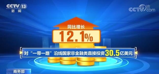 最新数据显示 我国对外投资转型升级步伐加快