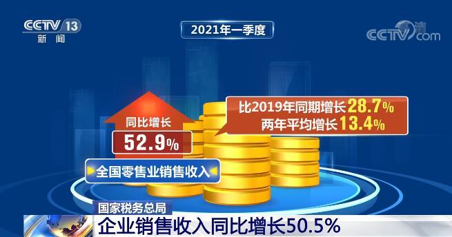 一季度经济数据出炉 彰显我国经济稳中向好