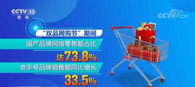 """第三届""""双品网购节""""落幕 网络零售额高达7000亿元"""