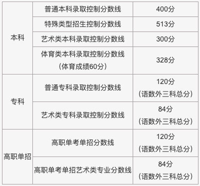 北京高中排行榜_北京高中排名公布,人大附中一骑绝尘,清华附中不敌北师大