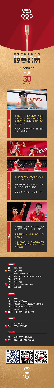 摩登5首页7月30日观赛指南:马龙樊振东会师决赛 女篮迎战澳大利亚